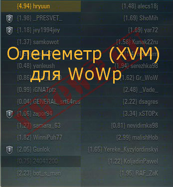 Хрюномер 2.1 для World of Warplanes 1.2